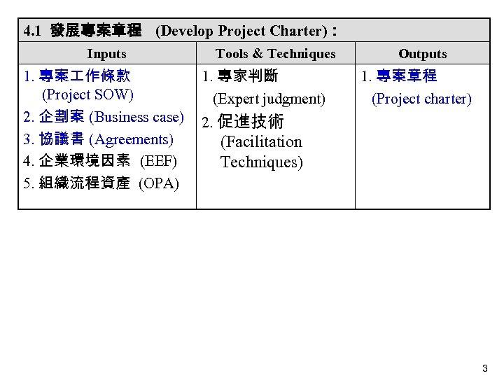 4. 1 發展專案章程 (Develop Project Charter): Inputs 1. 專案 作條款 (Project SOW) 2. 企劃案