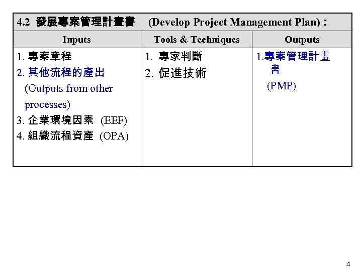 4. 2 發展專案管理計畫書 Inputs 1. 專案章程 2. 其他流程的產出   (Outputs from other   processes)