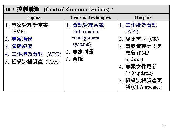 10. 3 控制溝通 (Control Communications): Inputs Tools & Techniques 1. 專案管理計畫書 1. 資訊管理系統 (PMP)