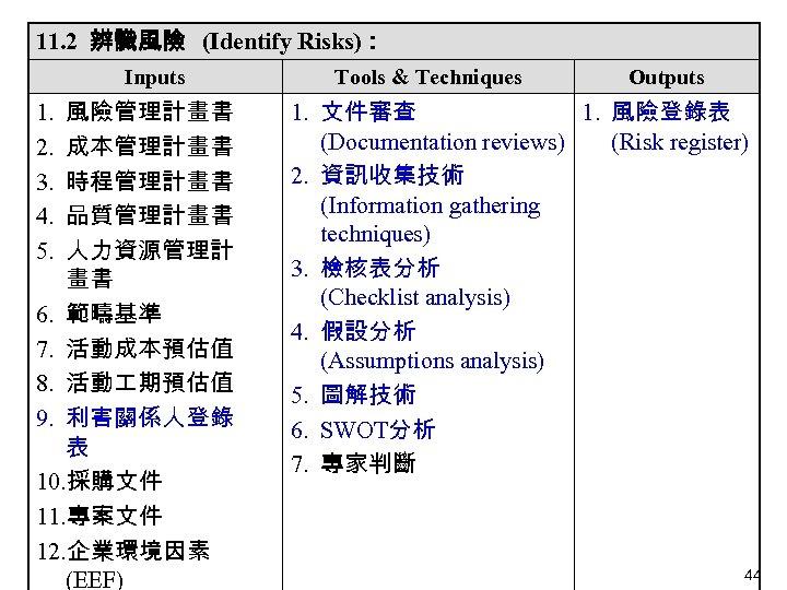 11. 2 辨識風險 (Identify Risks): Inputs 風險管理計畫書 成本管理計畫書 時程管理計畫書 品質管理計畫書 人力資源管理計 畫書 6. 範疇基準