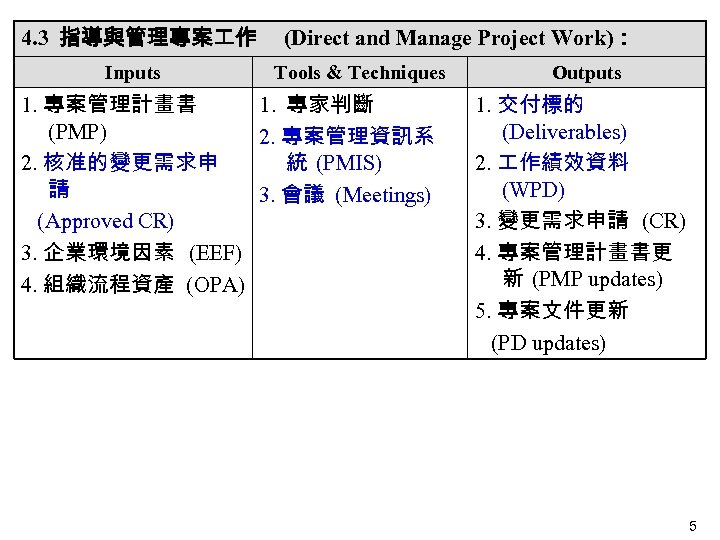 4. 3 指導與管理專案 作 Inputs (Direct and Manage Project Work): Tools & Techniques 1.