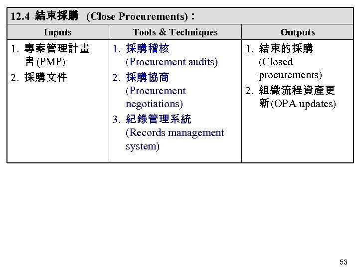 12. 4 結束採購 (Close Procurements): Inputs 1. 專案管理計畫 書 (PMP) 2. 採購文件 Tools &