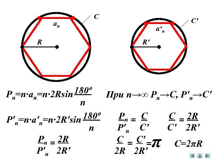 an R C a'n C' R' Pn=n·an=n· 2 Rsin 180º При n→∞ Pn→C, P'n→C'