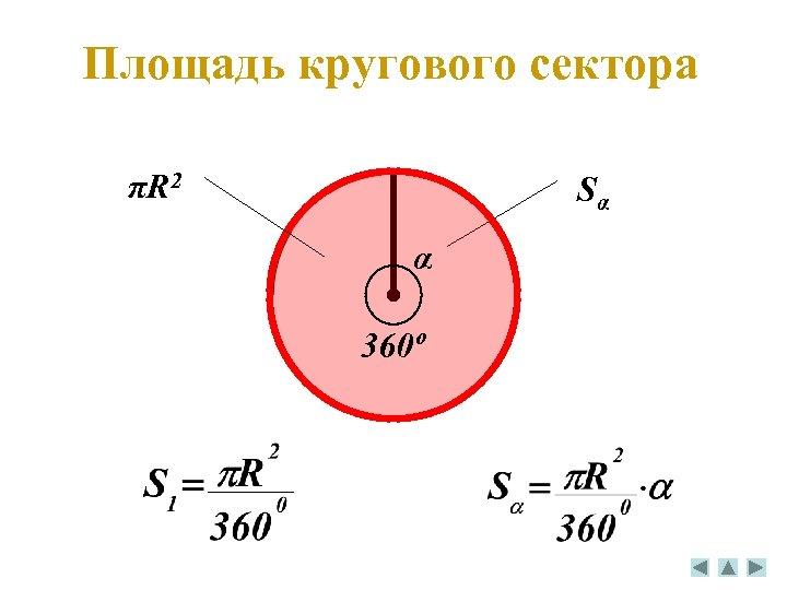 Площадь кругового сектора πR 2 Sα α 360º