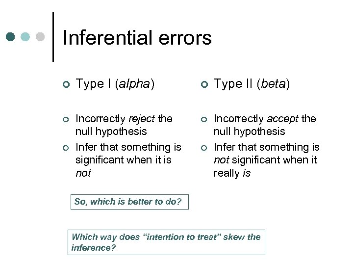 Inferential errors ¢ Type I (alpha) ¢ Type II (beta) ¢ Incorrectly reject the