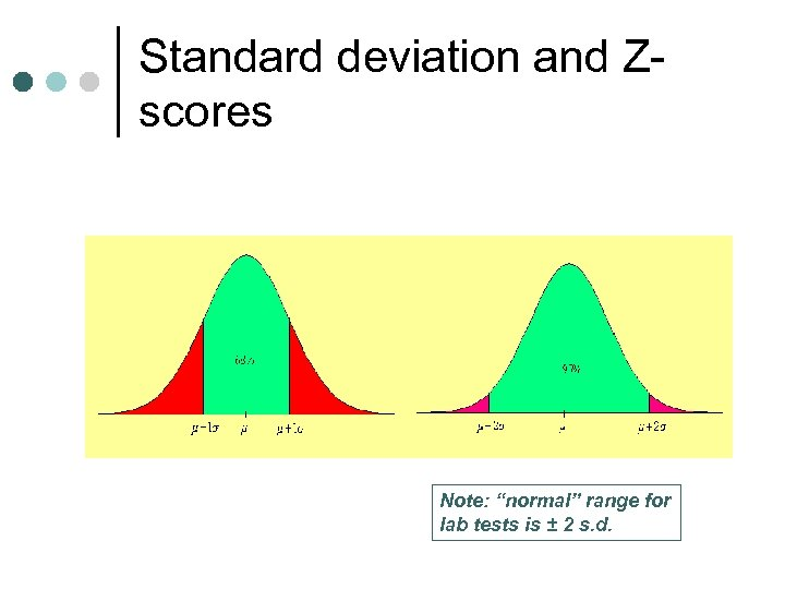 "Standard deviation and Zscores Note: ""normal"" range for lab tests is ± 2 s."