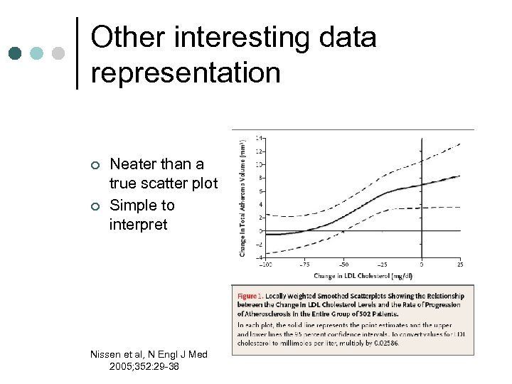 Other interesting data representation ¢ ¢ Neater than a true scatter plot Simple to
