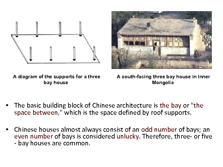 A diagram of the supports for a three bay house A south-facing three bay