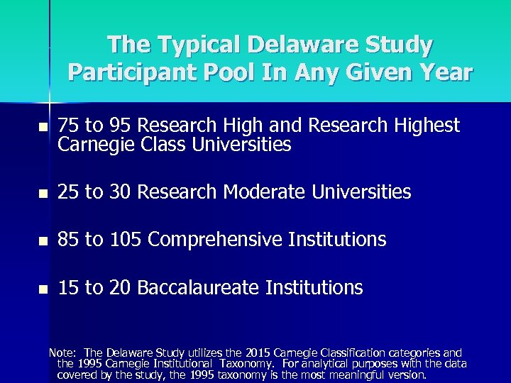 The Typical Delaware Study Participant Pool In Any Given Year n 75 to 95