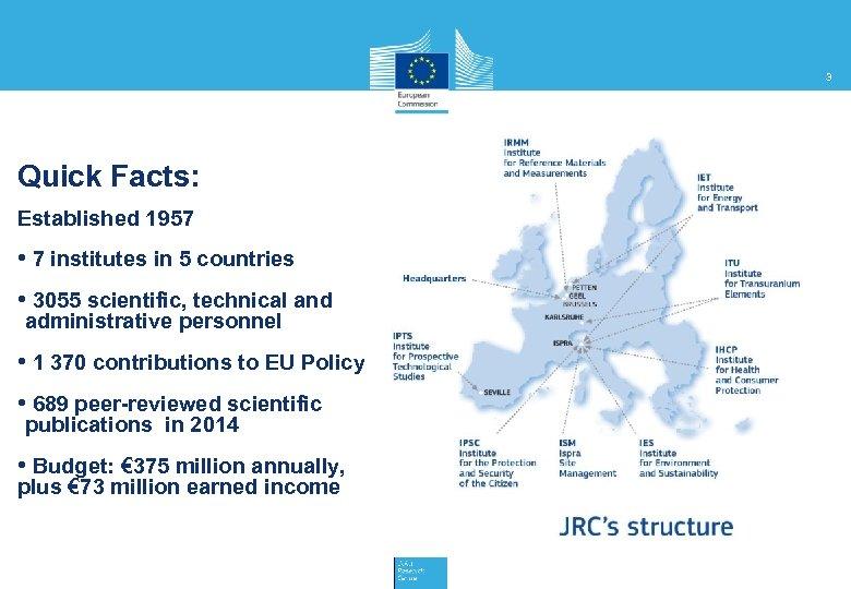 3 Quick Facts: Established 1957 • 7 institutes in 5 countries • 3055 scientific,