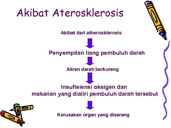 Akibat Aterosklerosis Akibat dari atherosklerosis Penyempitan liang pembuluh darah Aliran darah berkurang Insufisiensi oksigen