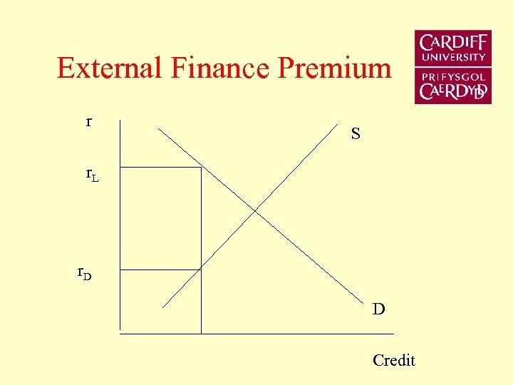 External Finance Premium r S r. L r. D D Credit