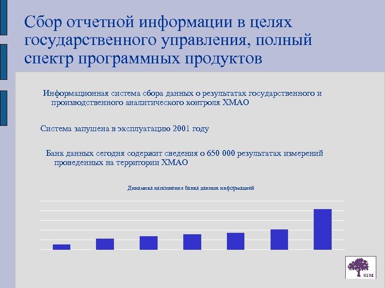 Сбор отчетной информации в целях государственного управления, полный спектр программных продуктов Информационная система сбора