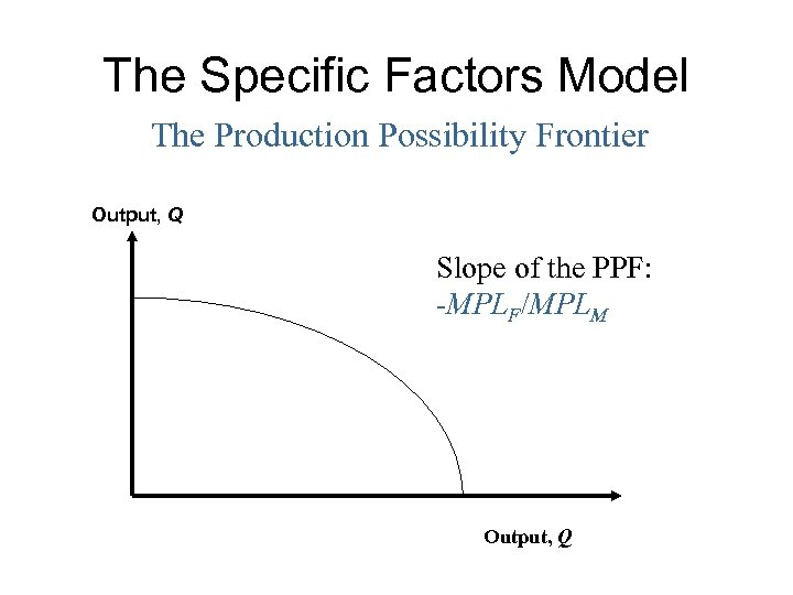 The Specific Factors Model The Production Possibility Frontier Output, Q Slope of the PPF: