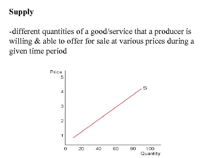 Supply -different quantities of a good/service that a producer is willing & able to