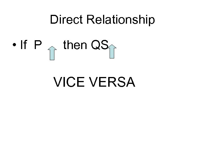 Direct Relationship • If P then QS VICE VERSA