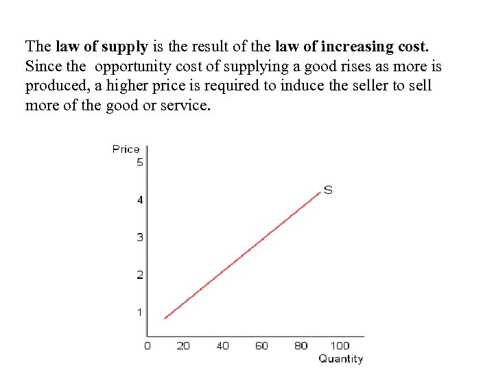 The law of supply is the result of the law of increasing cost. Since