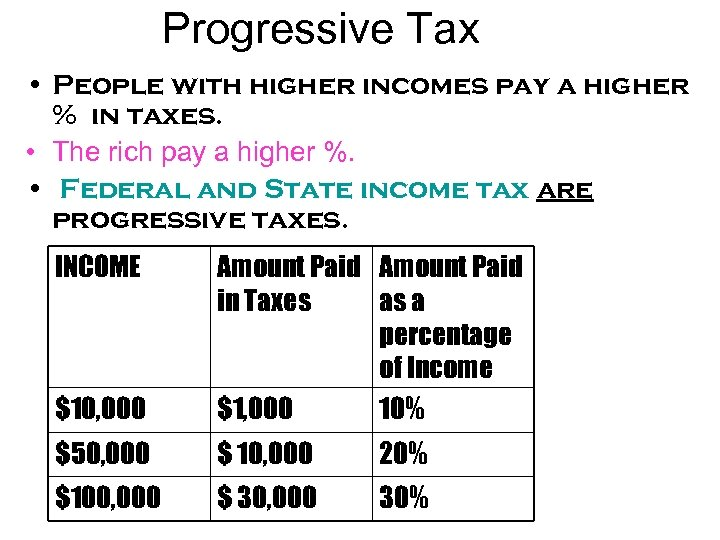 Progressive Tax • People with higher incomes pay a higher % in taxes. •