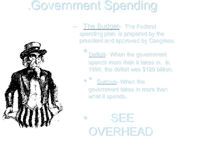 . Government Spending – The Budget- The Federal spending plan is prepared by the