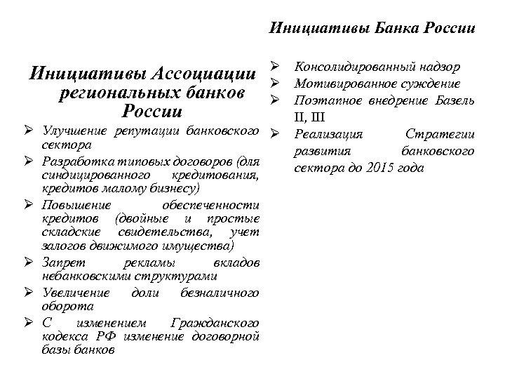 Инициативы Банка России Ø Консолидированный надзор Ø Мотивированное суждение Ø Поэтапное внедрение Базель II,