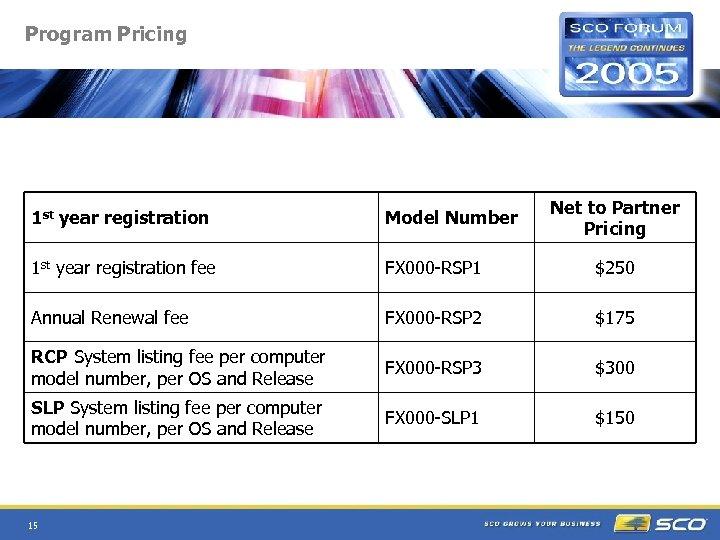 Program Pricing Net to Partner Pricing 1 st year registration Model Number 1 st