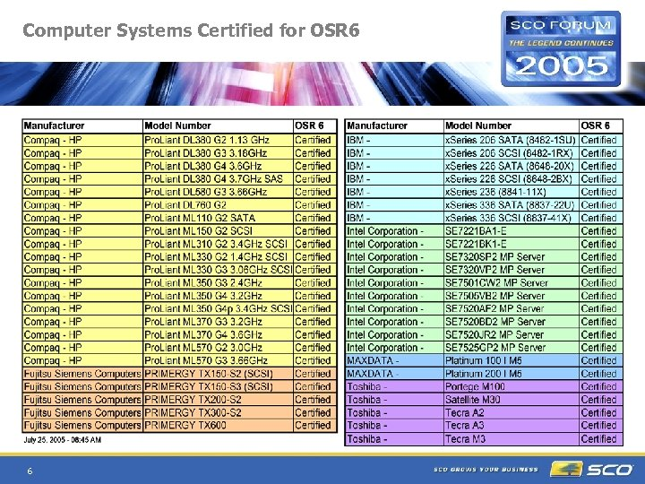 Computer Systems Certified for OSR 6 6