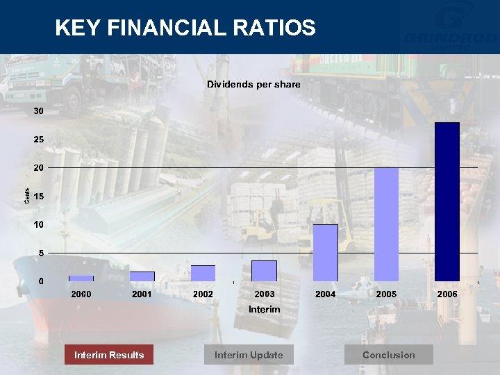 KEY FINANCIAL RATIOS Interim Results Interim Update Conclusion