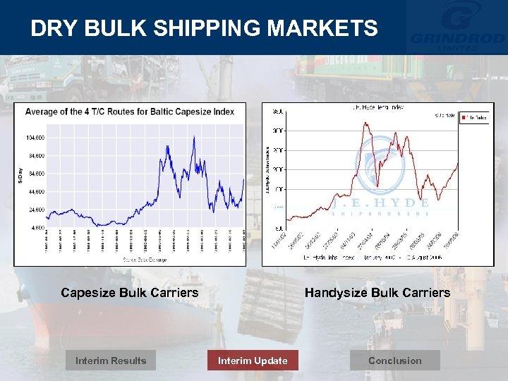 DRY BULK SHIPPING MARKETS Capesize Bulk Carriers Interim Results Handysize Bulk Carriers Interim Update