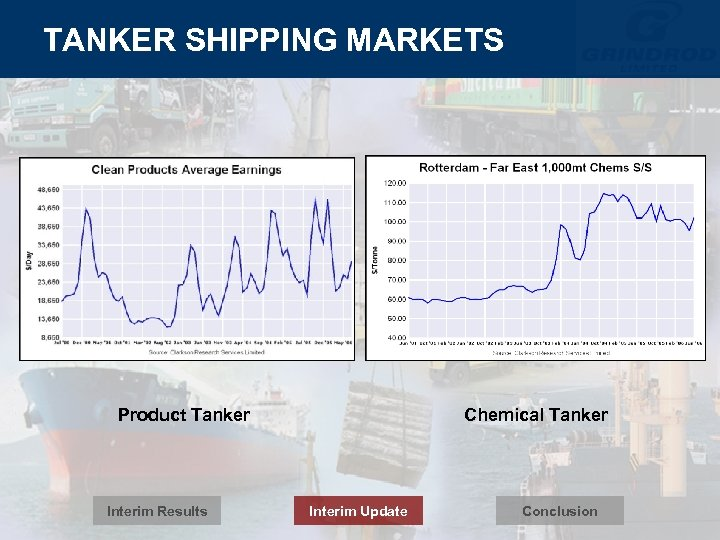 TANKER SHIPPING MARKETS Product Tanker Interim Results Chemical Tanker Interim Update Conclusion