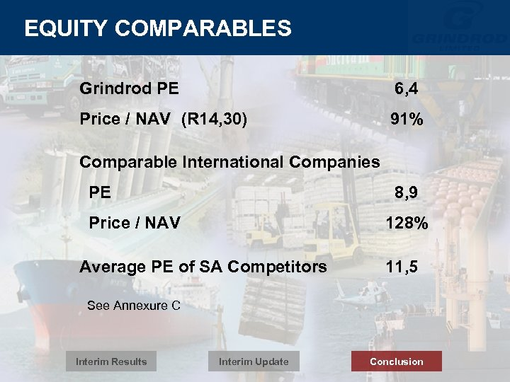 EQUITY COMPARABLES Grindrod PE 6, 4 Price / NAV (R 14, 30) 91% Comparable