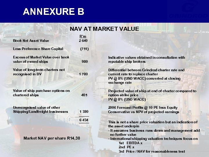 ANNEXURE B NAV AT MARKET VALUE Book Net Asset Value R'm 2 640 Less