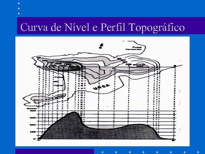 Curva de Nível e Perfil Topográfico