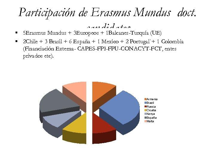 Participación de Erasmus Mundus doct. candidates § 5 Erasmus Mundus + 3 Europeos +