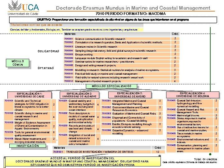 Doctorado Erasmus Mundus in Marine and Coastal Management 7010 PERIODO FORMATIVO: MACOMA OBJETIVO: Proporcionar