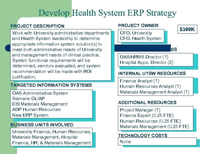 The DIY Information Technology Strategic Plan Better Faster