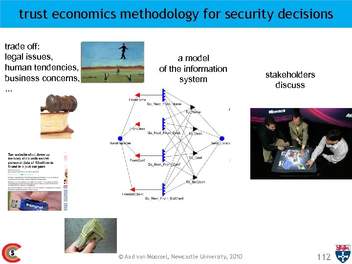 trust economics methodology for security decisions trade off: legal issues, human tendencies, business concerns,