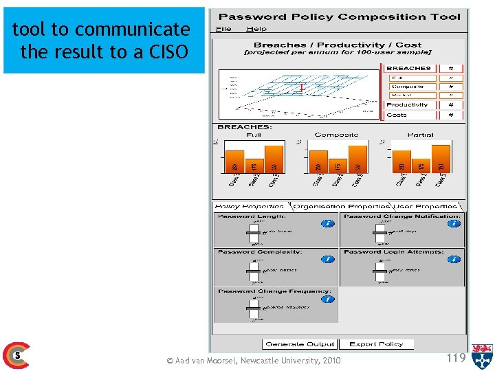 tool to communicate the result to a CISO © Aad van Moorsel, Newcastle University,