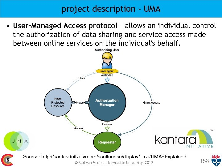 project description - UMA • User-Managed Access protocol – allows an individual control the