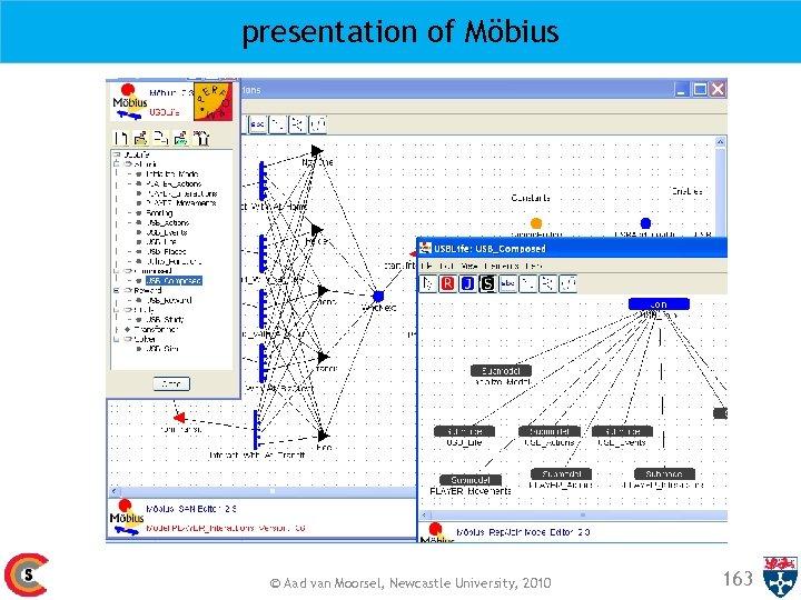presentation of Möbius © Aad van Moorsel, Newcastle University, 2010 163