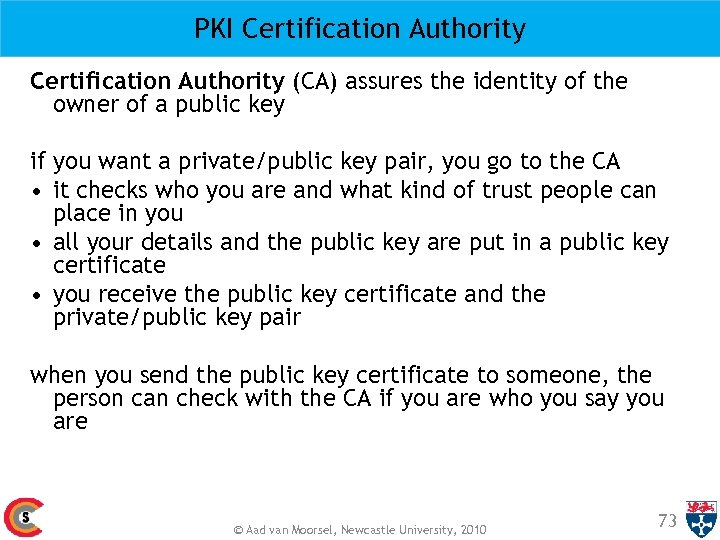 PKI Certification Authority (CA) assures the identity of the owner of a public key