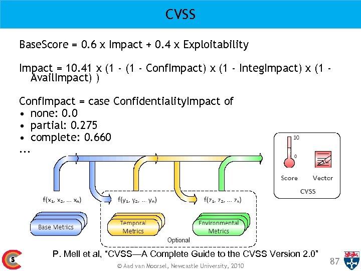 CVSS Base. Score = 0. 6 x Impact + 0. 4 x Exploitability Impact