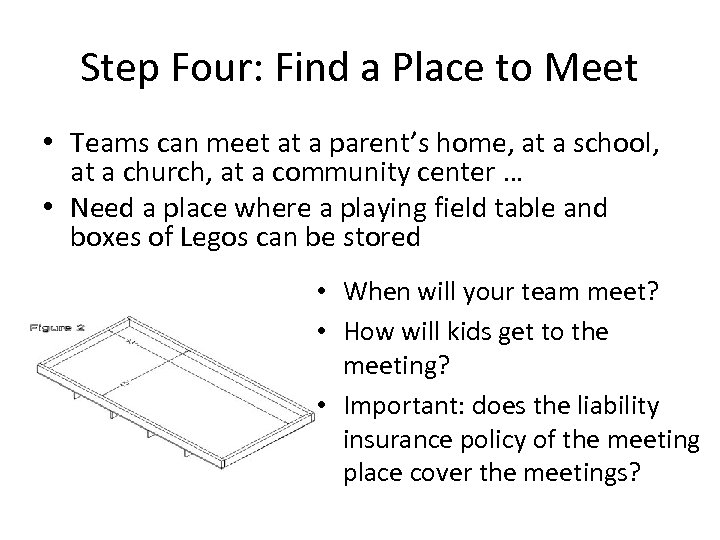 Step Four: Find a Place to Meet • Teams can meet at a parent's