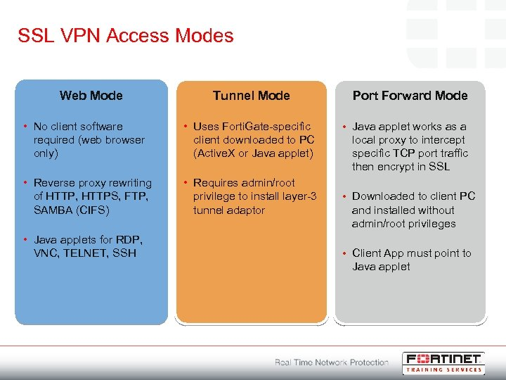SSL VPN Access Modes Web Mode Tunnel Mode • No client software required (web