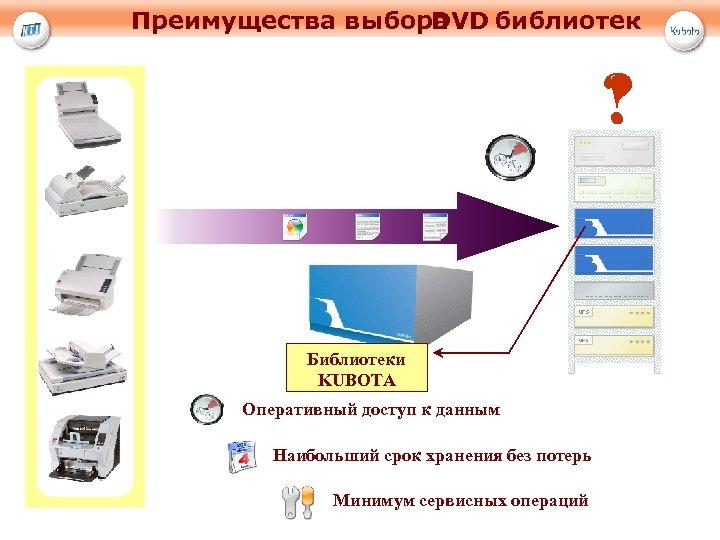 Преимущества выбора DVD библиотек ? ! Библиотеки KUBOTA Оперативный доступ к данным Наибольший срок