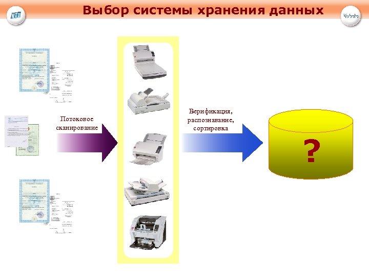 Выбор системы хранения данных Потоковое сканирование Верификация, распознавание, сортировка ?