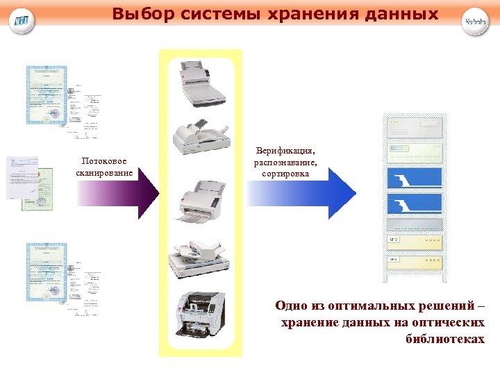 Выбор системы хранения данных Потоковое сканирование Верификация, распознавание, сортировка Одно из оптимальных решений –