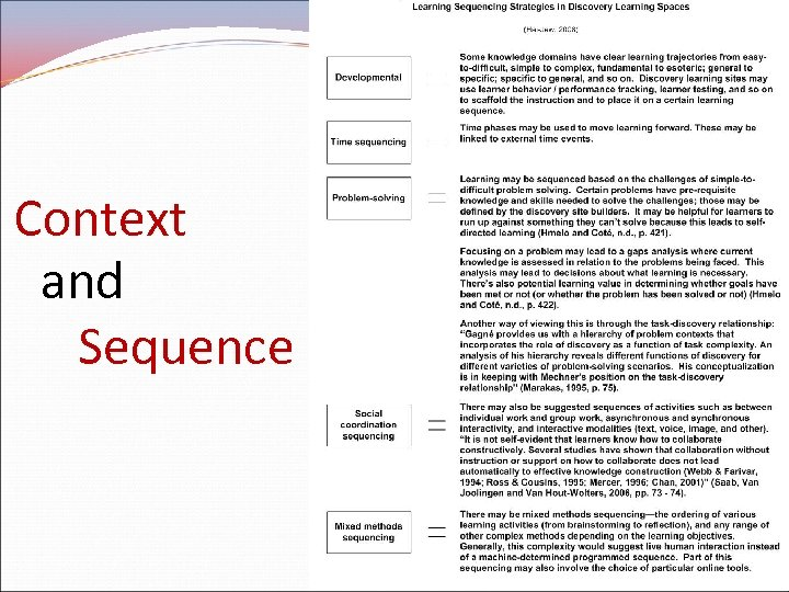 Context and Sequence 18