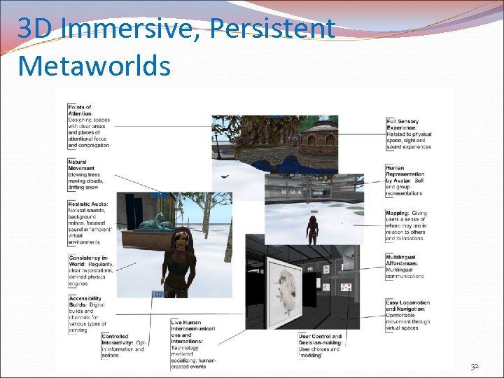 3 D Immersive, Persistent Metaworlds 32