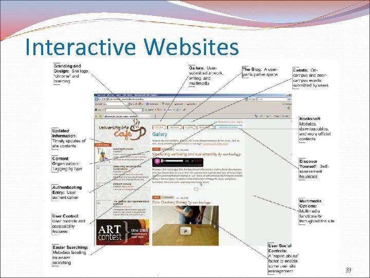 Interactive Websites 33