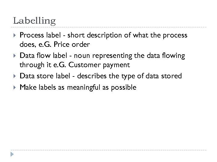 Labelling Process label - short description of what the process does, e. G. Price